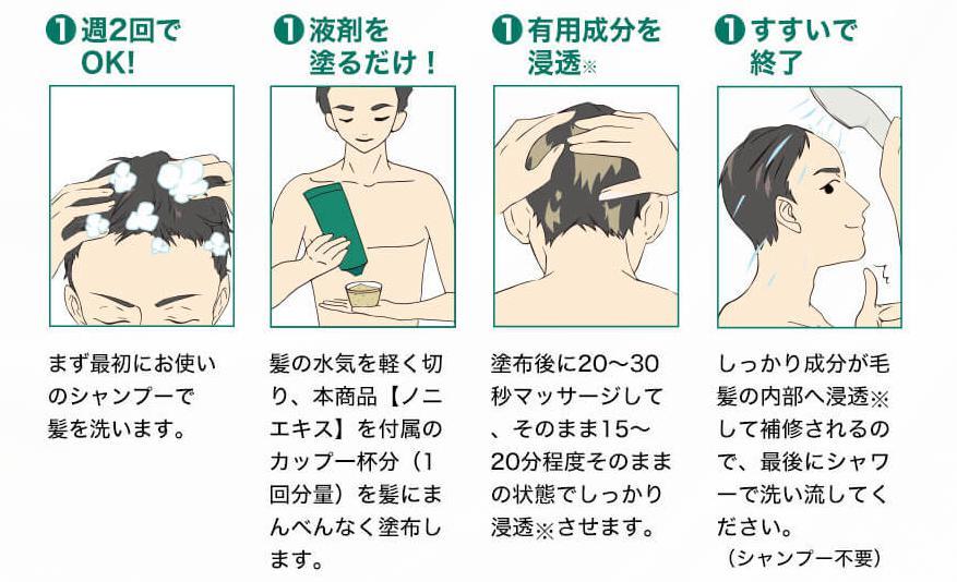 ランブット(rambut) 使い方